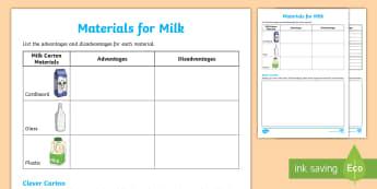 Milk Carton Materials Activity Sheet - worksheet, ACSSU074, properties, plastic, glass, cardboard, Australia, recycle