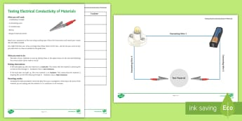 Testing Electrical Conductivity of Materials Investigation Instruction Sheet Print-Out - Investigation Help Sheet, science practical, method, instructions, current, conductivity, electrical