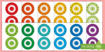 数字1-12乘法表转盘剪切练习 - 数字1,数字2,数字3,数字12,乘法口诀,乘法计算。