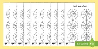 أوراق عمل   عجلات ضرب الأعداد 2 و5 و10 - الأعداد، صرب الأعداد، جدول الضرب، حساب، رياضيات، أورا