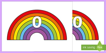 Numbers 0-100 on Rainbows - 0-100, foundation stage numeracy, Number recognition, Number flashcards, counting, number frieze, Display numbers, number posters