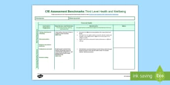 CfE Third Level Health and Wellbeing Benchmarks Assessment Tracker - CfE Benchmarks, tracking, assessing, progression,  health and wellbeing, HWB, Curriculum for Excelle