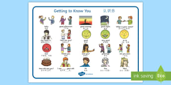 Getting to Know You Word Mat English/Mandarin Chinese - Greeting,Hello,What's your name? Display, Word Mat, EAL