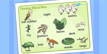Owl Babies Word Mat (Images) - Owl Babies, Martin Waddell,  story, story book, story book resources, story sequencing, story resources, owl, family, PSHE, PSE, living things, word mat, writing aid