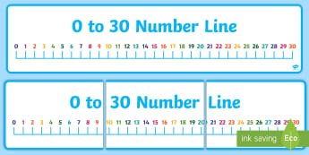 image about Printable Number Line 1-30 called Figures 0-30 Most important Components, quantity traces, numberlines, rely