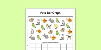 Pets Bar Graph Activity Worksheet - pets, bar graph, bar, graph