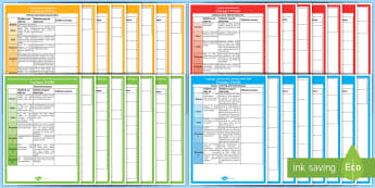 Foundation Phase Profile (Compact) Assessment Posters - Back to school resources, Foundation Phase Profile, Wales, Welsh, Reception, Year 1.,Welsh
