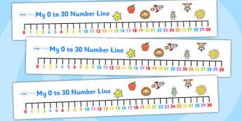 Numbers 0-30 on Number Line (numbers below) - Counting, Numberline, Number line, Counting on, Counting back, numeracy,numberline,counting,numbers to 30,numbers