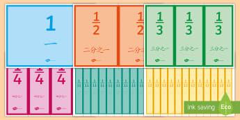 分数展示海报 - 分数,数学,数字,展示,展示海报,二分之一,四分之一,十一分之一,