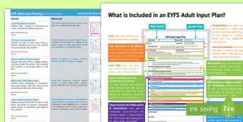 EYFS Maths: Can Describe Their Relative Position Such as 'behind' or 'Next to' Adult Input Planning and Resource Pack Overview - EYFS, EYFS Planning, Early Years, Maths, Mathematics, Shape, Space and Measure, SSM, prepositions, 4