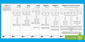 Year 2 Maths Comparing Measures Homework Go Respond  Worksheet / Activity Sheets - weight, mass, zoo, animals, <, >, =, comparing, inequalities
