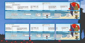 Anzac Day Display Timeline - New Zealand, Anzac Day, 25 April, ANZAC, Poppies, World War 1, World War 2, Gallipoli