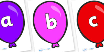 Phoneme Set on Party Balloons - Phoneme set, phonemes, phoneme, Letters and Sounds, DfES, display, Phase 1, Phase 2, Phase 3, Phase 5, Foundation, Literacy