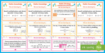 Multiplication and Division WALT Cards Stages 5 - 7 Display Pack-Australia - WALT cards for NZ Mathematics,Australia, multipilications, objectives