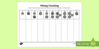 Money Counting and Sorting Activity Sheets - coin combinations, adding coins, Australian money, coin addition, money problems, worksheet,Australi