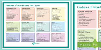 Features of Non Fiction Text Types Display Poster - AQA GCSE Specific Question Resources, structure, language, OCR Specific Question Resources, EdExcel