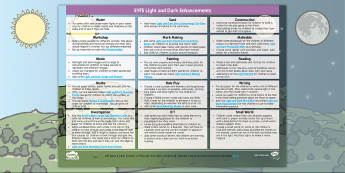 Light and Dark Enhancement Ideas - planning, Early Years, early years planning, continuous provision, adult led, science, understanding the world, light, dark, night, day, time, nocturnal animals
