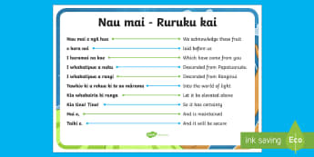 Ruruku mo te kai Display Poster Te Reo Māori/English - New Zealand Back to School, ruruku, incantation, karakia, morning starter, meals, karakia, te reo ma