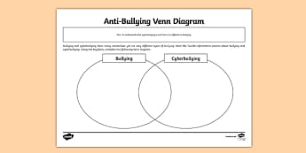 Anti-Bullying Venn Diagram Activity Sheet - anti-bullying, venn diagram, activity, sheet, worksheet