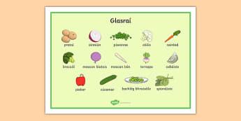 Bia Word Mat Glasrai - bia, gaeilge, irish, food, vocabulary, word mats, words, mats, writing
