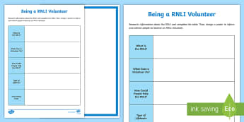 Being a RNLI Volunteer Activity Sheet - lifeboats, rescuing people, volunteering, safety by the sea, being safe, coasts