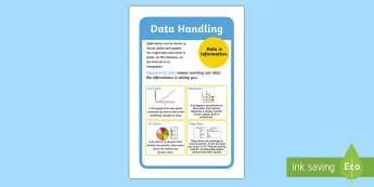 IKEA Tolsby Data Handling Prompt Frame - ikea tolsby, ikea, tolsby, frame, tolsby frame, prompt frame, prompt, data handling, data, handling, ks2