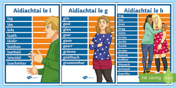 Irish Alphabetical Adjectives Display Posters Gaeilge