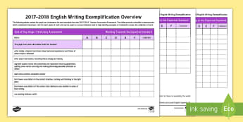 *NEW* KS1 Exemplification Checklist Overview - Primary Assessment