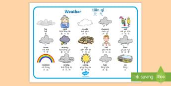 Weather Word Mat English/Mandarin Chinese/Pinyin - Weather Word Mat - Weather display, KS1, word mat, mats, writing aid, Weather, weather chart, weathe