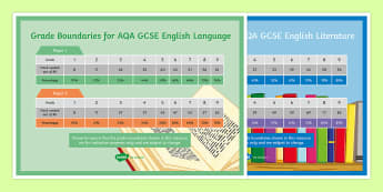 AQA GCSE Grade Boundaries English Literature and Language Display Poster - grade percentages, 2017 results, boundaries, new, numbers, letters