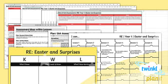 RE: Easter and Surprises Year 1 Unit Assessment Pack
