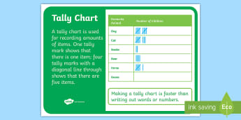 Tally Chart Display Poster - NZ, Statistics,Back to School, tally, chart, count, survey, graph