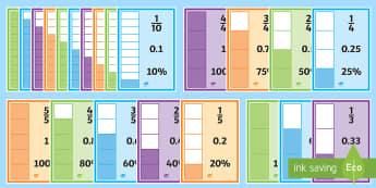 Fraction, Decimal and Percentage Display Posters - Fractions, Decimal and Percentage Cards Tenths - fractions, decimal, percentage, cards, tenths,frcti
