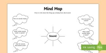 Sound Map Activity Sheet - worksheet, noise, science, vibration, kwl, graphic organizer