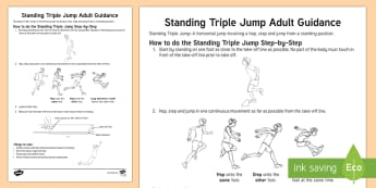 Standing Triple Jump Adult Guidance - Athletics, Y4, KS2, Year 4, PE, Physical Education, Plans,Planning, exercise, sport, triple jump, st