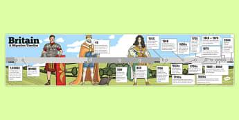 Britain Migration Display Timeline - britain, migration, display, timeline