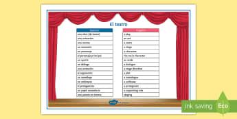 Theatre Key Vocabulary Word Mat Spanish - Literature, Theatre, Drama, Cinema, Actor, Actress, Spelling, Key, Vocabulary
