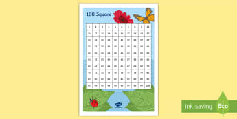 1 to 100 Number Square - secondary, ks3, ks4, SEN, entry level, maths, numbers, number, square, classroom, display