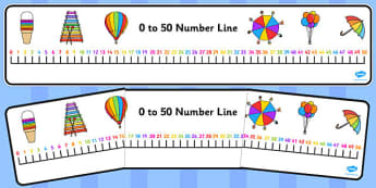 Number Line 0 50 Display Banner - counting aid, count, maths