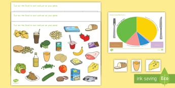 Healthy Eating Divided Plate Sorting Activity - sorting, activity, healthy, food, cut-outs