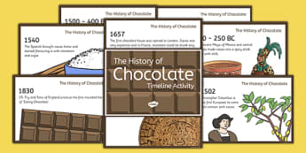 History of Chocolate Timeline Cards - choc, food, sweets, historical, origins