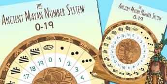 Ancient Mayan Number System Display Poster - maya, ancient maya