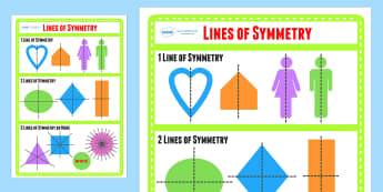 Lines of Symmetry Display Poster - symmetry, numeracy, maths