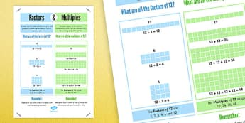 Factors and Multiples Display Poster 4xA4 - factors, multiples, display