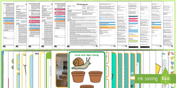 EYFS Maths: Knows That Numbers Identify How Many Objects Are in a Set Adult Input Planning and Resource Pack - EYFS, Early Years Planning, Foundation, White Rose Maths, Maths Mastery, set, counting, count, numbe
