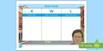 Rosa Parks KWL Grid - american civil rights, racism, 1950s, martin luthor king, bus boycott ,Irish
