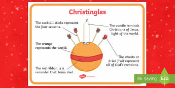 Christingle Display Poster - christingle, christmas, christianity, religion, RE, display