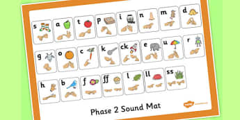 Phase 2 Mat with British Sign Language Fingerspelling - phase 2