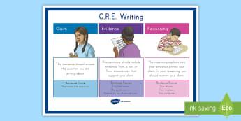 Claim Evidence Reasoning Display Poster - Writing, Argument, Persuasion, Claim, Evidence, Writing, Informational