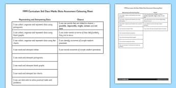 1999 Curriculum 3rd Class Maths Data Assessment Colouring Sheet - roi, gaeilge, maths, curriculum, 1999